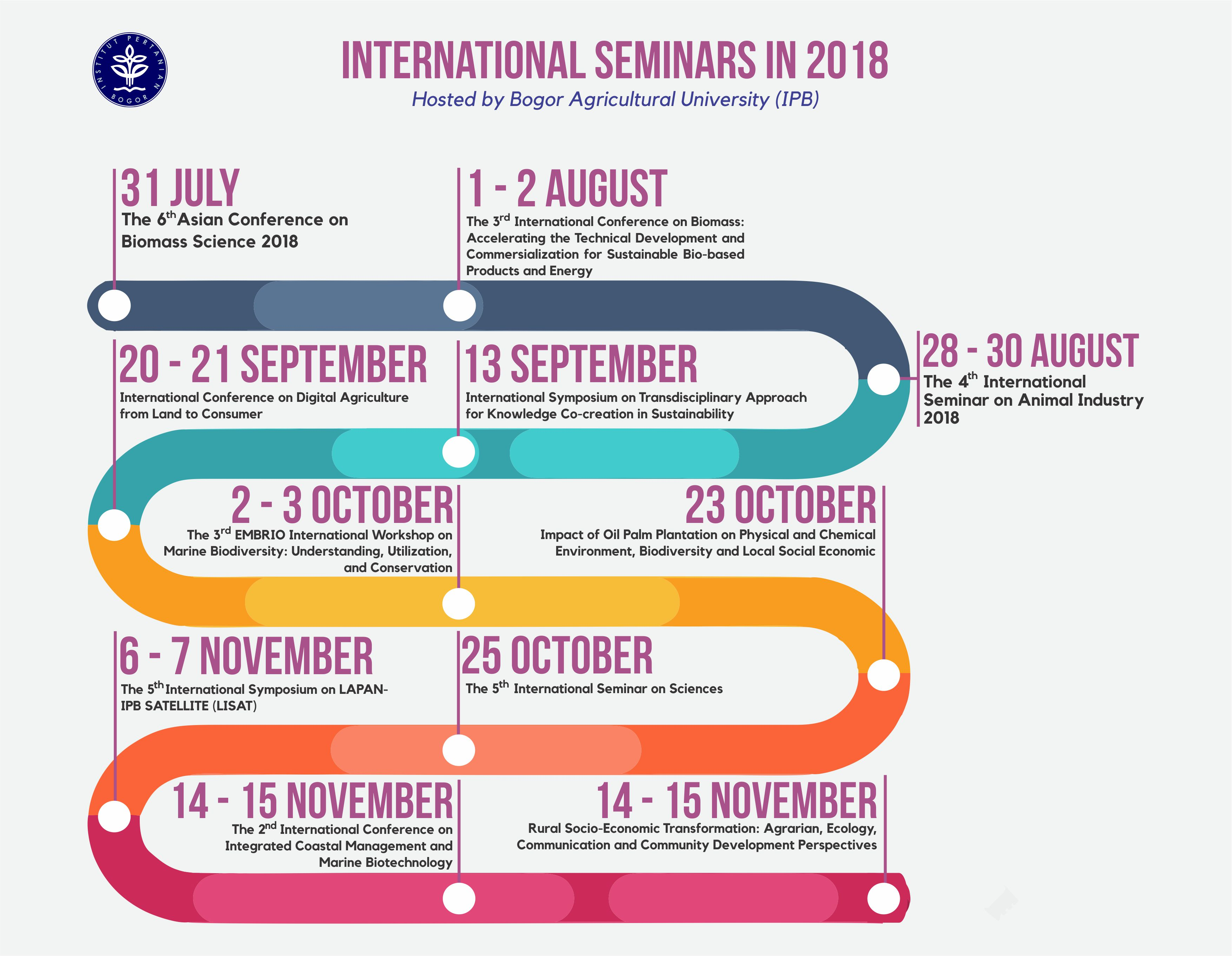 Bogor Agricultural University (IPB) will be Hosting Various